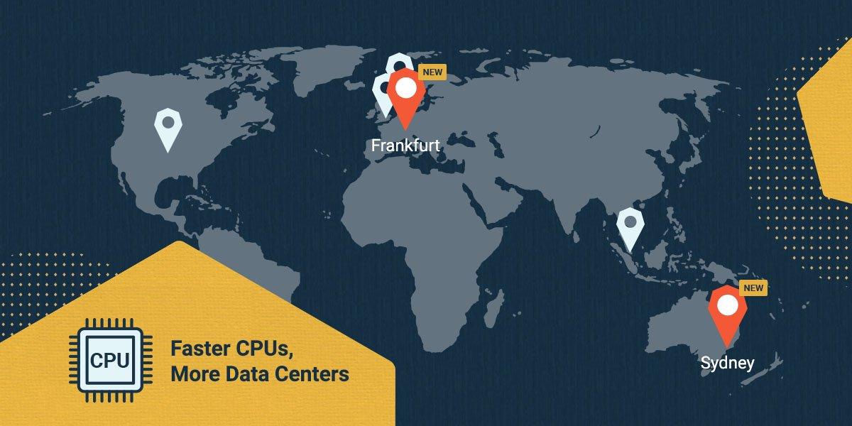 Snellere CPU's, meer datacenters, grotere GoGeek-accounts
